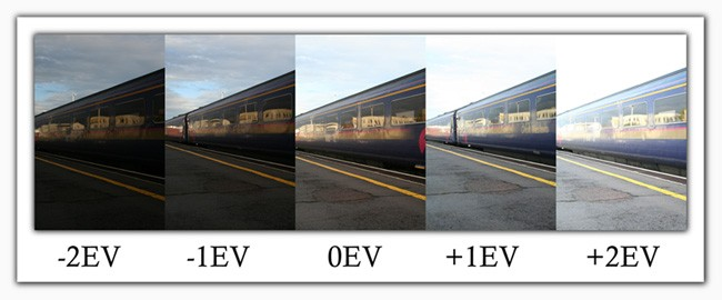 Photography Lessons 8: Understanding Exposure