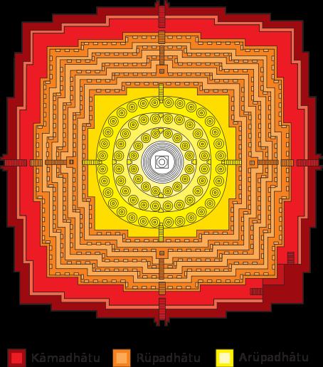 Borobudur_Mandala